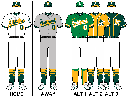 This image has an empty alt attribute; its file name is oakland-athletics.png