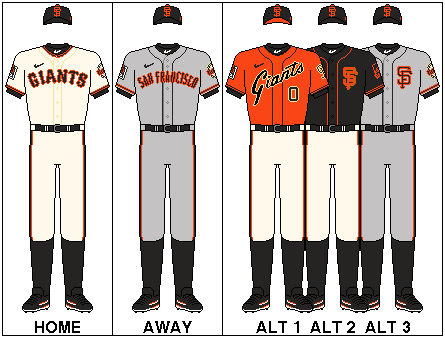 This image has an empty alt attribute; its file name is san-francisco-giants.png